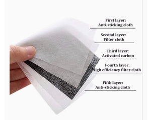 The Activated Carbon Filter