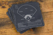 Load image into Gallery viewer, Los Angeles Dodgers Greatest Plays Coasters