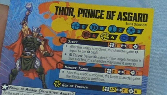 Thor Character Review