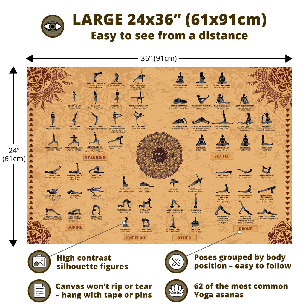 Yoga Poses Poster (24x36 Inches) - Canvas Fabric Yoga Tapestry With 62 Beginner & Intermediate Yoga Asanas / Stretches / Positions - Posture Names in Both English and Sanskrit (Rolled / Tube)