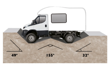 iveco daily 4x4 camper