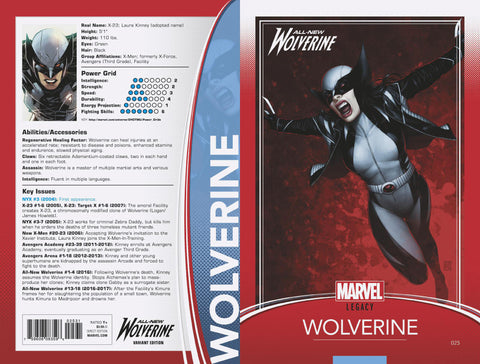 ALL NEW WOLVERINE #25 CHRISTOPHER TRADING CARD VARIANT