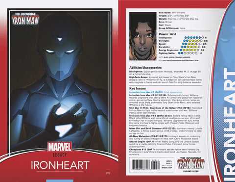 INVINCIBLE IRON MAN #593 CHRISTOPHER TRADING CARD VARIANT