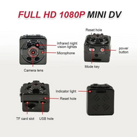 2019 Upgrade HD 1080P MINI BODY MOTION ACTIVATED CAMERA