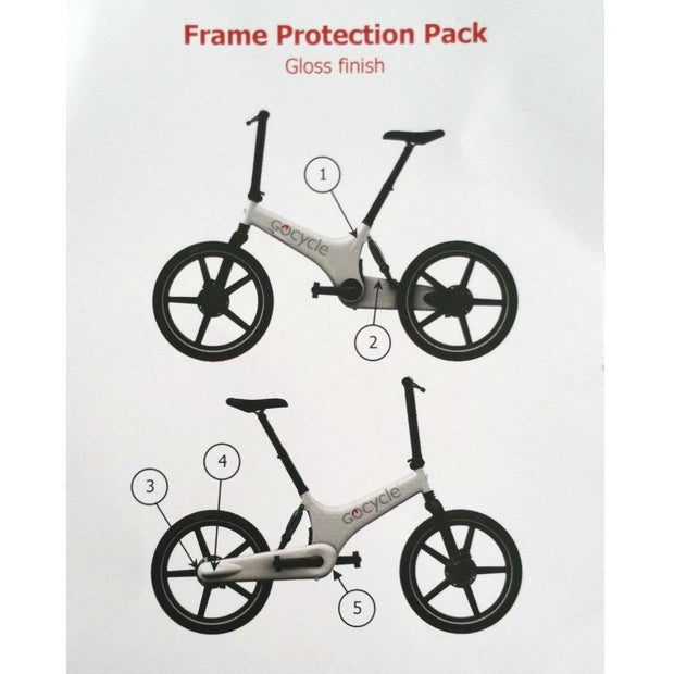 Gocycle frame bescherm stickers