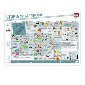 Utopia Anti-Foodwaste-Poster