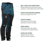 Load image into Gallery viewer, BN001 Men's Hiking Pants Legion Blue