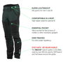 Load image into Gallery viewer, BN001 Men's Hiking Pants Pine Grove