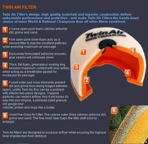 Twin Air Air Filter Page