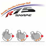 R75 shape: owever, real scenarios are very different. In actual accident situations, most cases show that helmets hit obstacles at an angle (oblique impact) not vertically.
