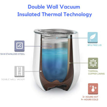 Load image into Gallery viewer, Reusable Double Wall Insulated Coffee & Wine Tumbler - EcoSlurps Store