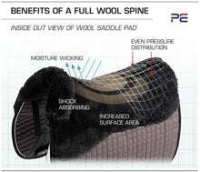 Load image into Gallery viewer, Premier Equine Merino Wool Saddle Pad - Half Pad