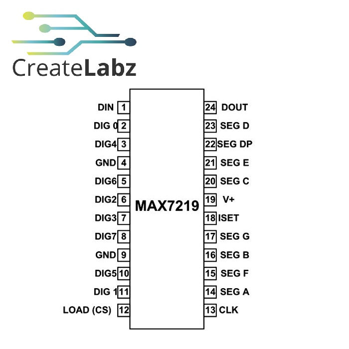 MAX7219 8-Digit LED Display Driver DIP-24 IC