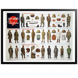 Japanese Uniforms Chart Poster