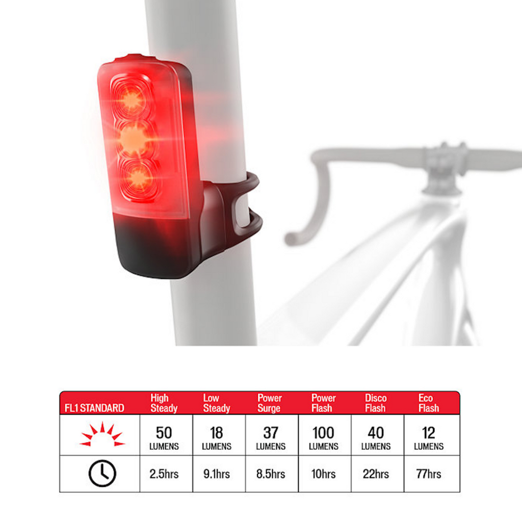 Specialized Stix Elite 2 Tail Light