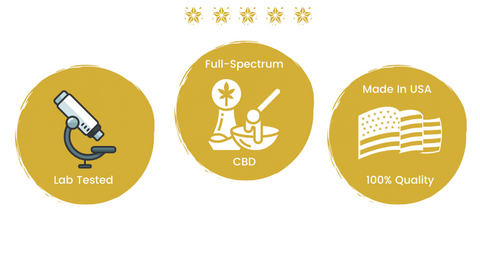 lab tested cbd