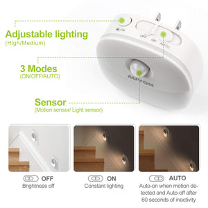 AUVON Plug-in LED Motion Sensor Night Light (2 Pack) - AUVON