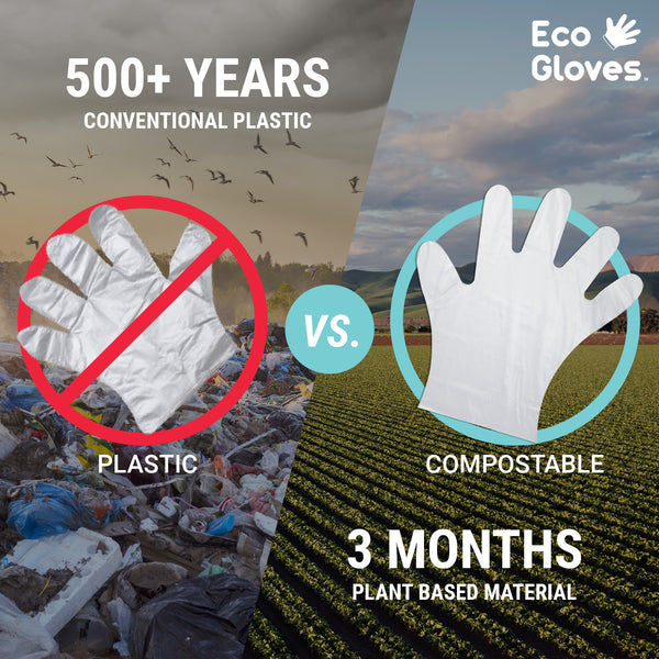 Eco-Friendly Compostable Disposable Gloves