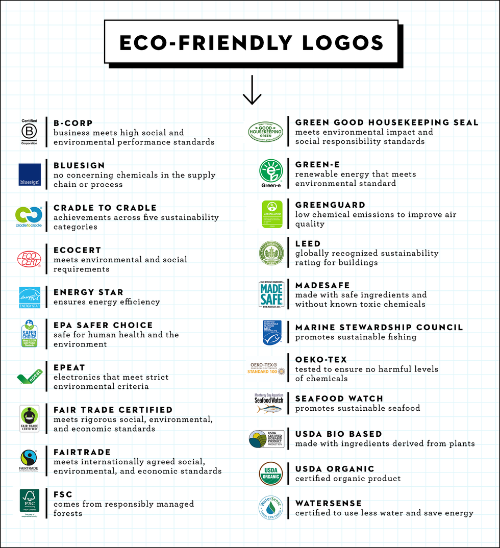 Glove Eco Certifications