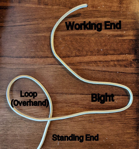 A piece of cordage displaying knot terminology working end, loop, bight, and standing end