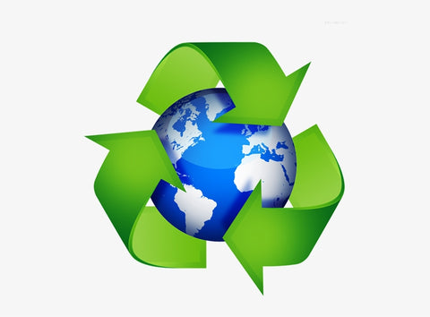 Smart Recycling Solutions