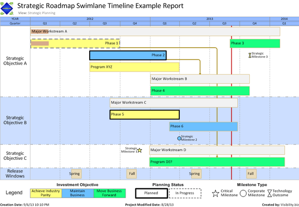 Visio timeline gallery for Visio project timeline template