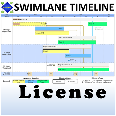 Swimlane Timeline License with 2 Years of Version Upgrades
