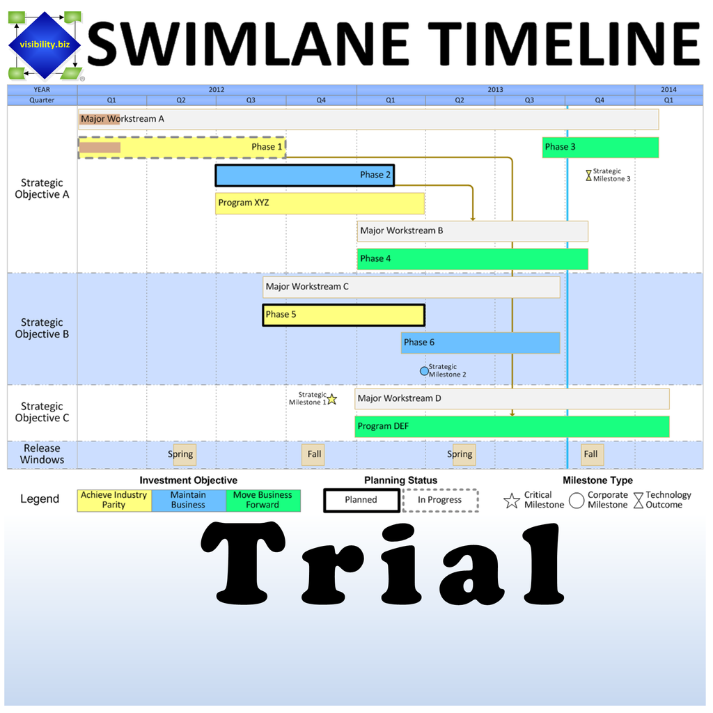 swimlane timeline 30 day trial for visio 2010 2016 - Visio 2010 Trial Download 32 Bit