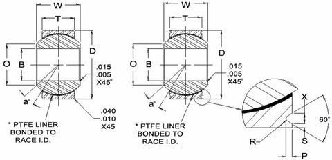 FK Bearings Wide Spherical Bearings (WSSX-T)