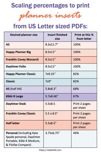 A chart showing percentages for printing us letter sized printables for other planner sizes