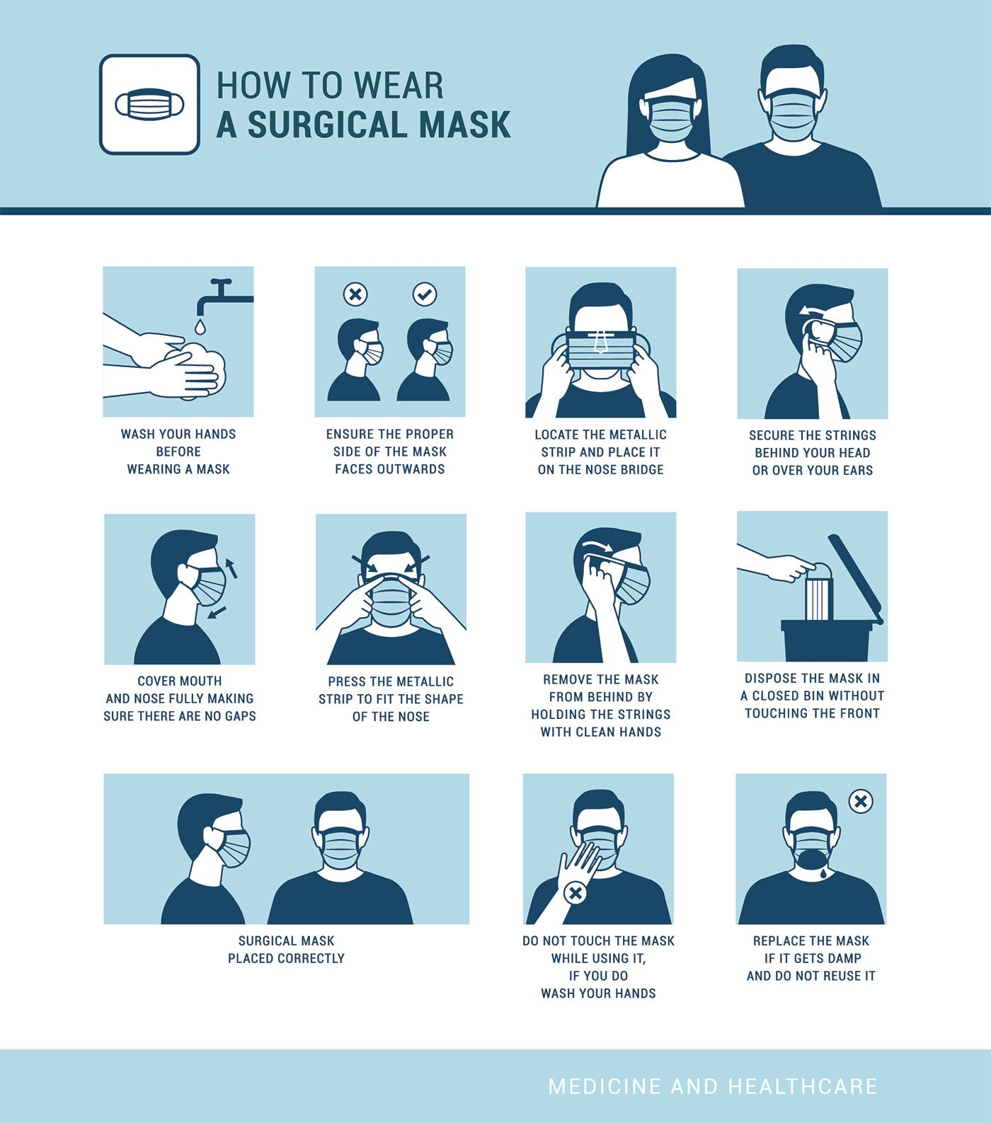 How to wear a surgical mask and remove it safely