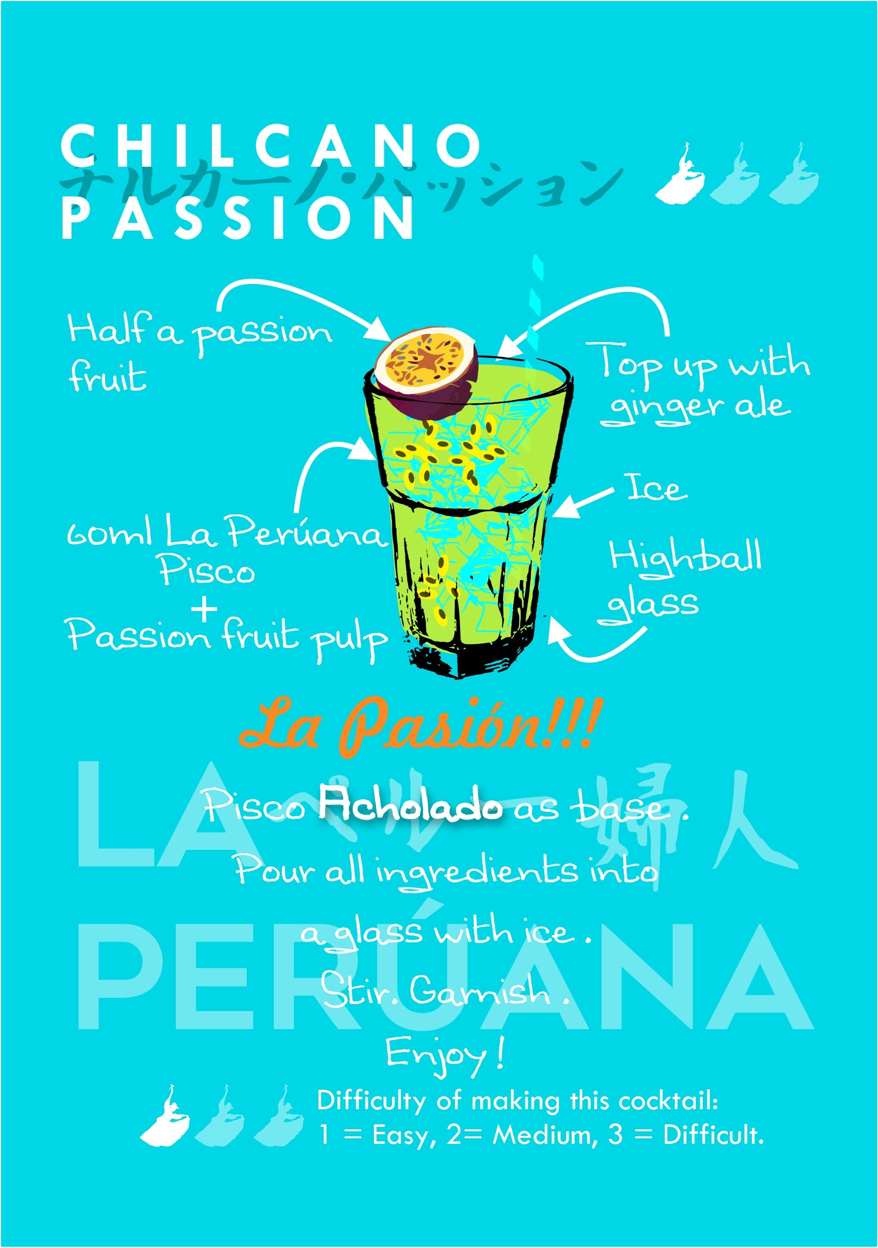 Chilcano Passion Recipe