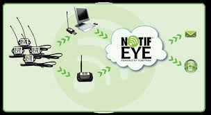 Notif eye Wireless Temperature Control