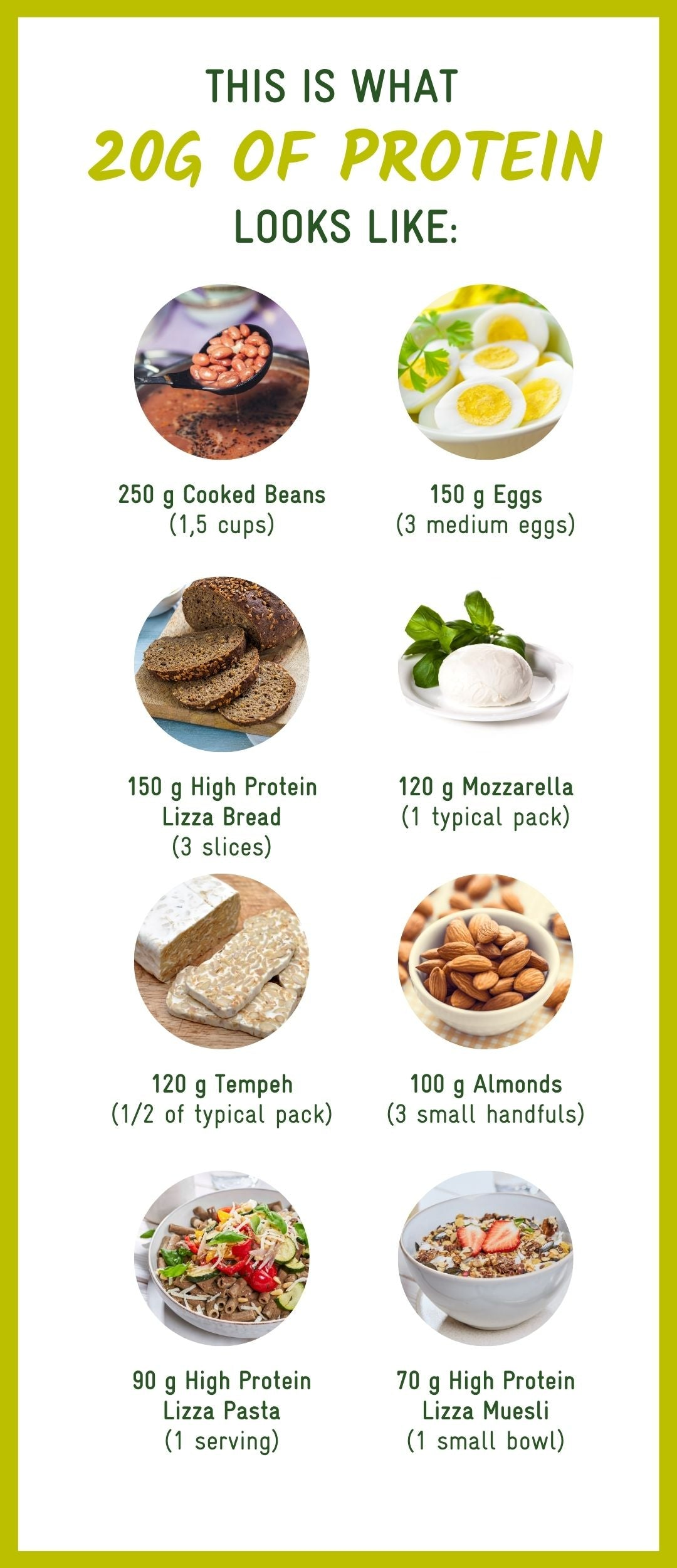 What 20 grams of protein looks like