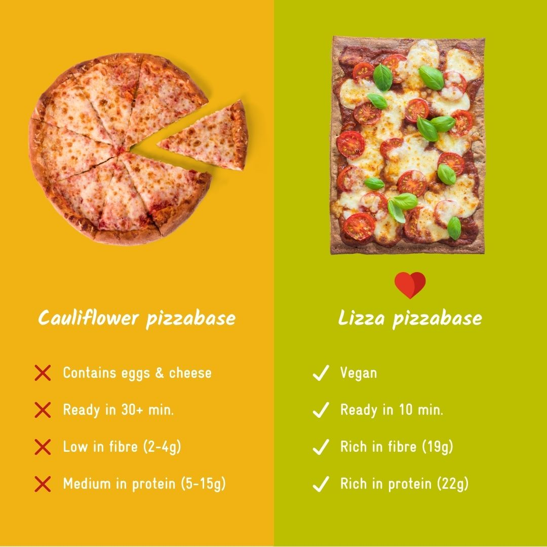 Flaxseed vs cauliflower low carb pizza comparison nutrition