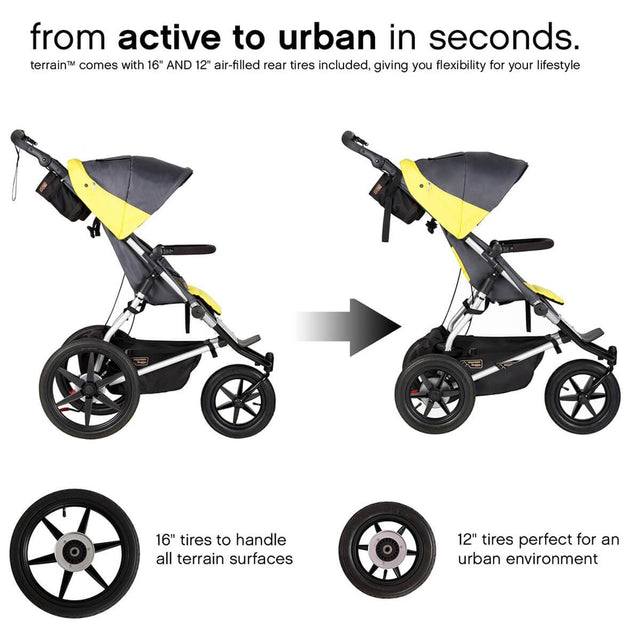 urban kit for terrain™ stroller