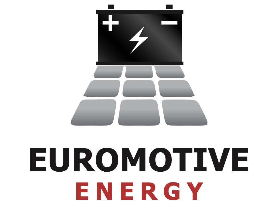 Euromotive Energy Sales