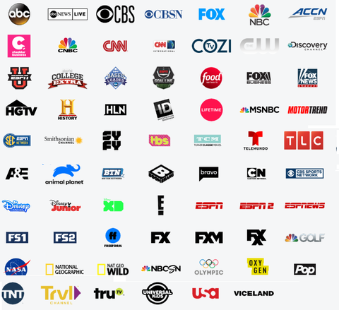 what is iptv? the best iptv boxes you should to know