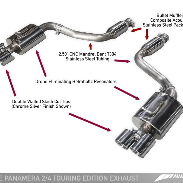 AWE Tuning Panamera 2/4 Touring Edition Exhaust (2014+) - w/Chrome Silver Tips
