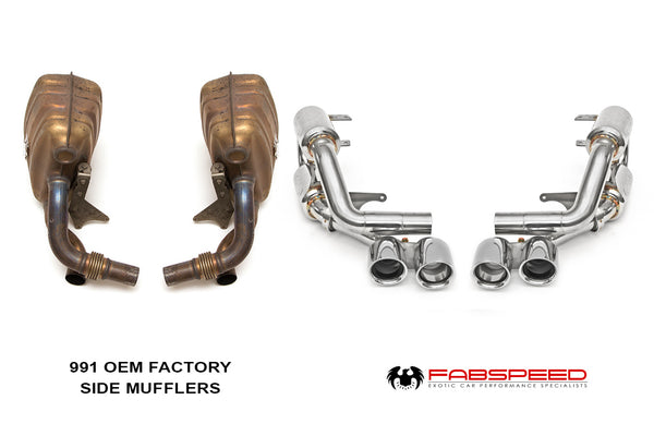 Fabpseed Porsche 991 Carrera Supercup Exhaust System (2012-2016)