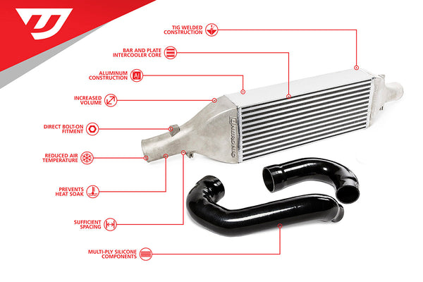 Unitronic B8/8.5 A4/A5 Intercooler Kit