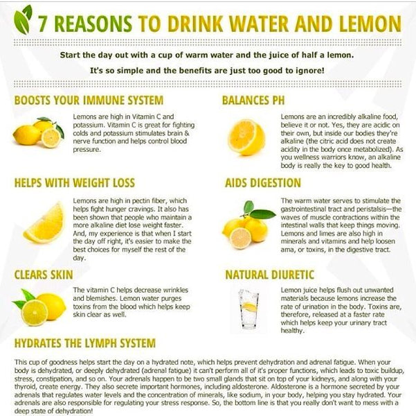 The Gold in Lemon Water.