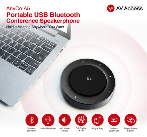 AnyCo A5 Speakerphone_Top Banner