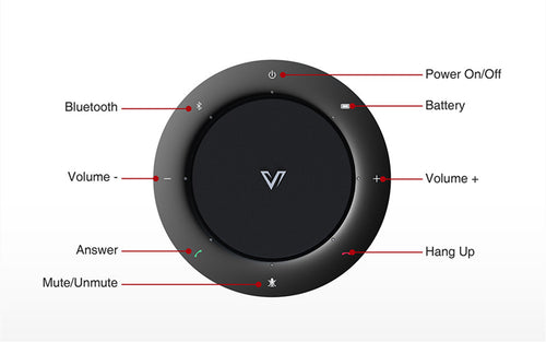 AnyCo A5 Speakerphone_Interface Diagram