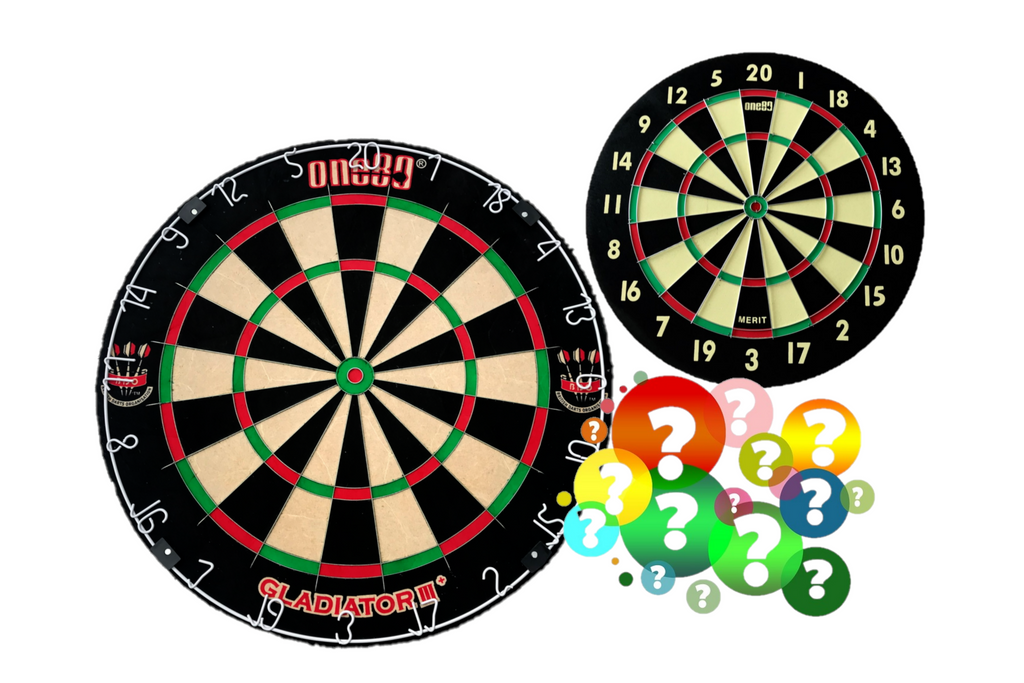 All Dartboards are Equal... Right?