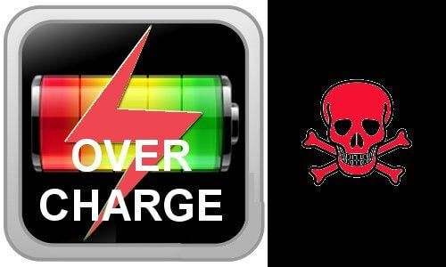 Do Not Leave Your Batteries Charging Unattended