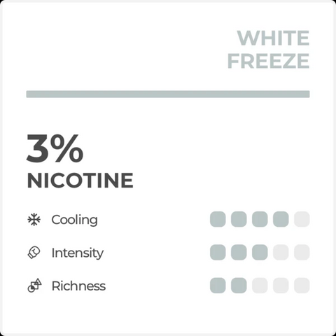 Relx Pods - Icy Slush(White Freeze) | Relx Australia | Vapepenzone AU