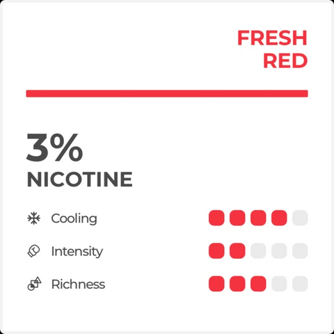 Image of Relx Pods - Watermelon(Fresh Red) | Relx Australia | Vapepenzone AU