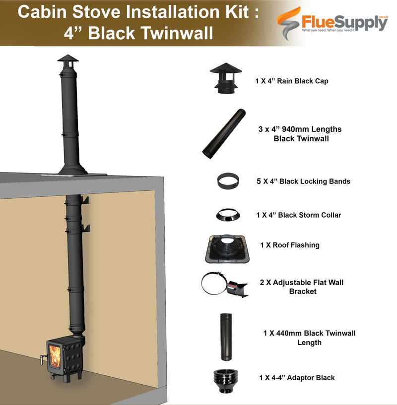 "Cabin Installation Kit : 4"" Black Twinwall"