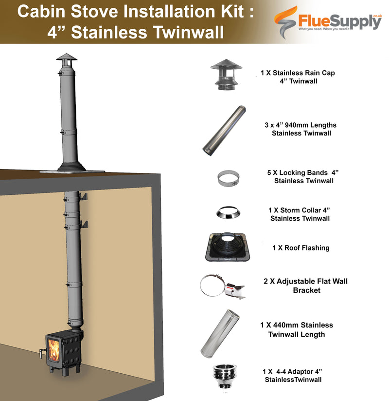 "Cabin Installation Kit : 4"" Stainless Twinwall"